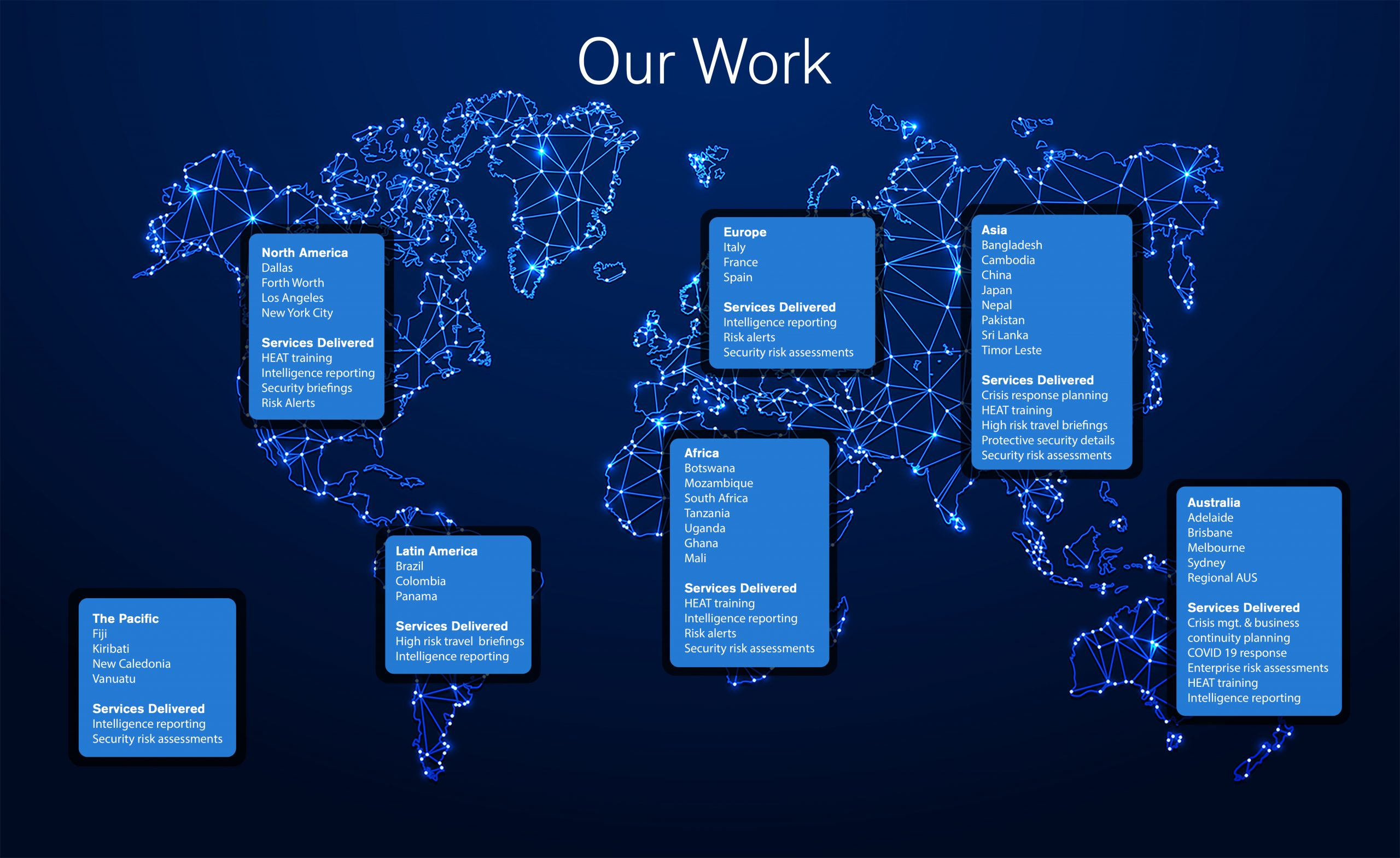 Our Work - Regions & Services Delivered